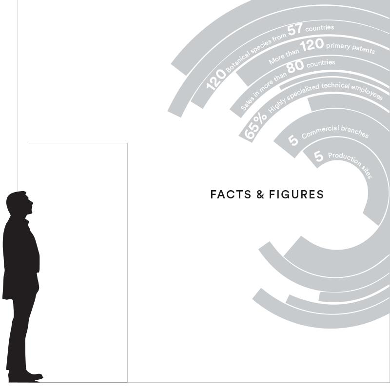 indena_cphi2019_infografica