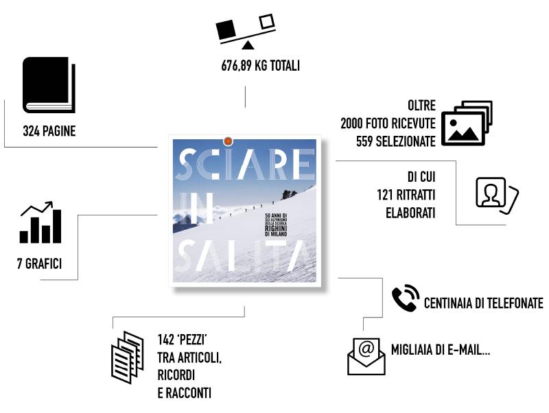 libro-cai_infografica